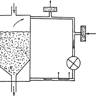 14 Continuous fluid-bed crystallizer/column dryer for
