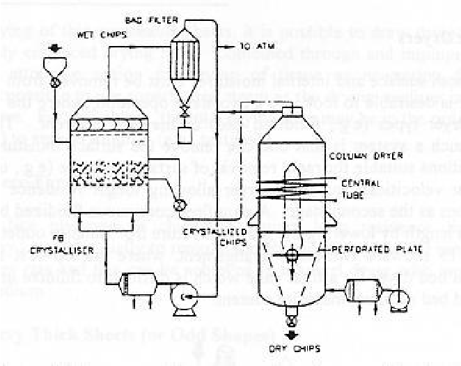 A commercial two-stage dryer for crystallization/ drying