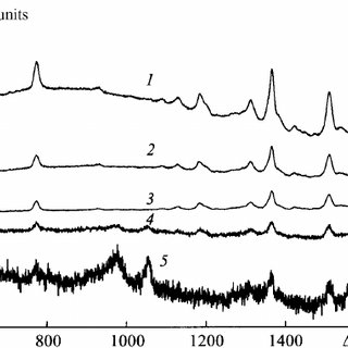SERS (1) and Raman (2) spectra of water-soluble porphyrins