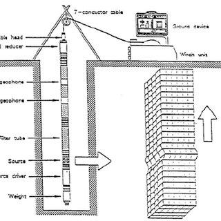 (PDF) Determination of Soil Characteristics