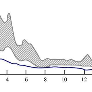 (PDF) Soil Behaviour under Cyclic Loading