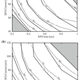 Schematic of bonding diagram for online measurement of HAZ
