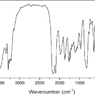 (PDF) Vibrational spectroscopic investigations of 4,4