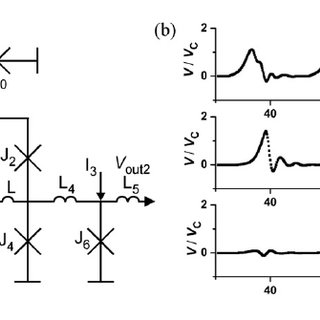 Schematic of the TFF circuit and results of the