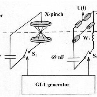 Waveforms of XPG-1 generator current in the mode of