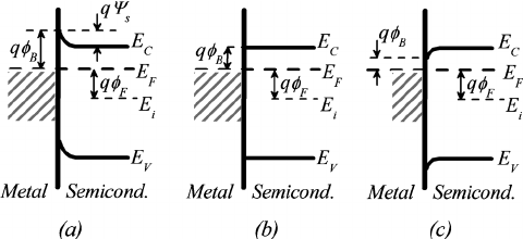 Diagram Of Photodiode Diagram Of Photovoltaic Cell Wiring