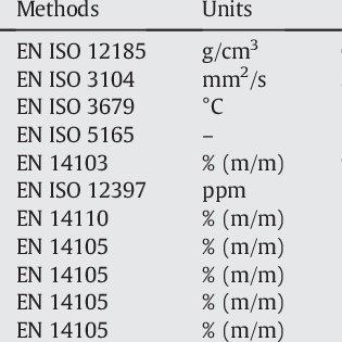 (PDF) Corrosion behavior of ferrous and non-ferrous metals