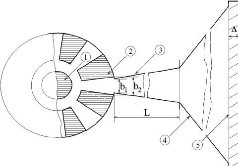 Scheme of the radial microwave extraction from the