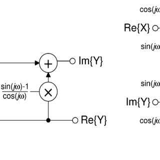 Two-microphone speech enhancement system block diagram