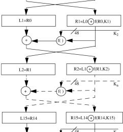 des block diagram k1 k2 1 1 1 k16 refer to the [ 850 x 1737 Pixel ]