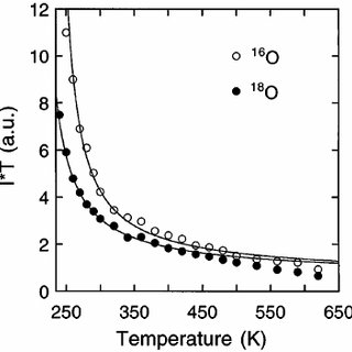 (PDF) EPR evidence of Jahn-Teller polaron formation in La1
