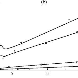 (PDF) Sorption of iodine-containing vapor onto chitosan