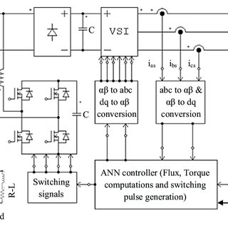 Simulink model of field oriented control of induction