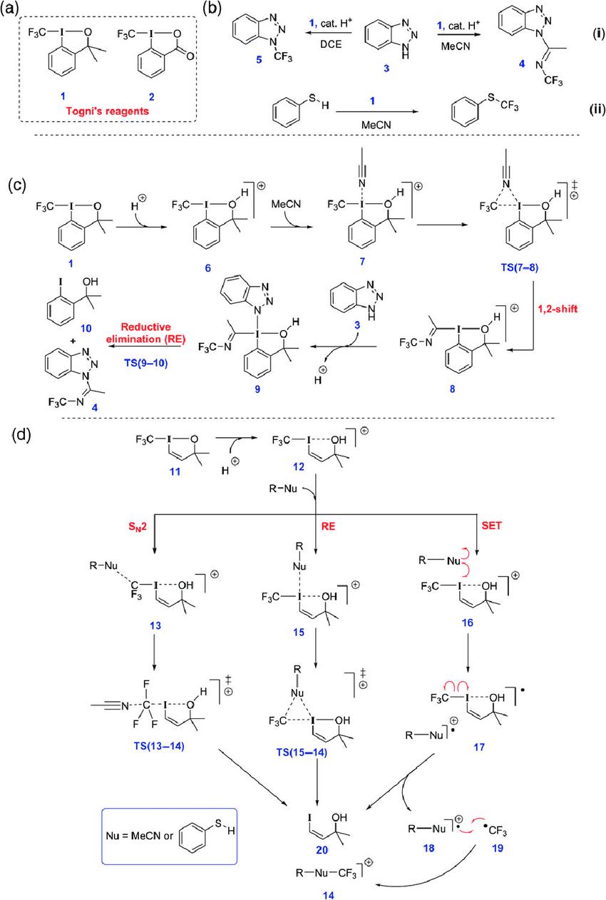 medium resolution of scheme 13 a common hypercoordinate iodine reagents used for electrophilic trifluoromethylation b