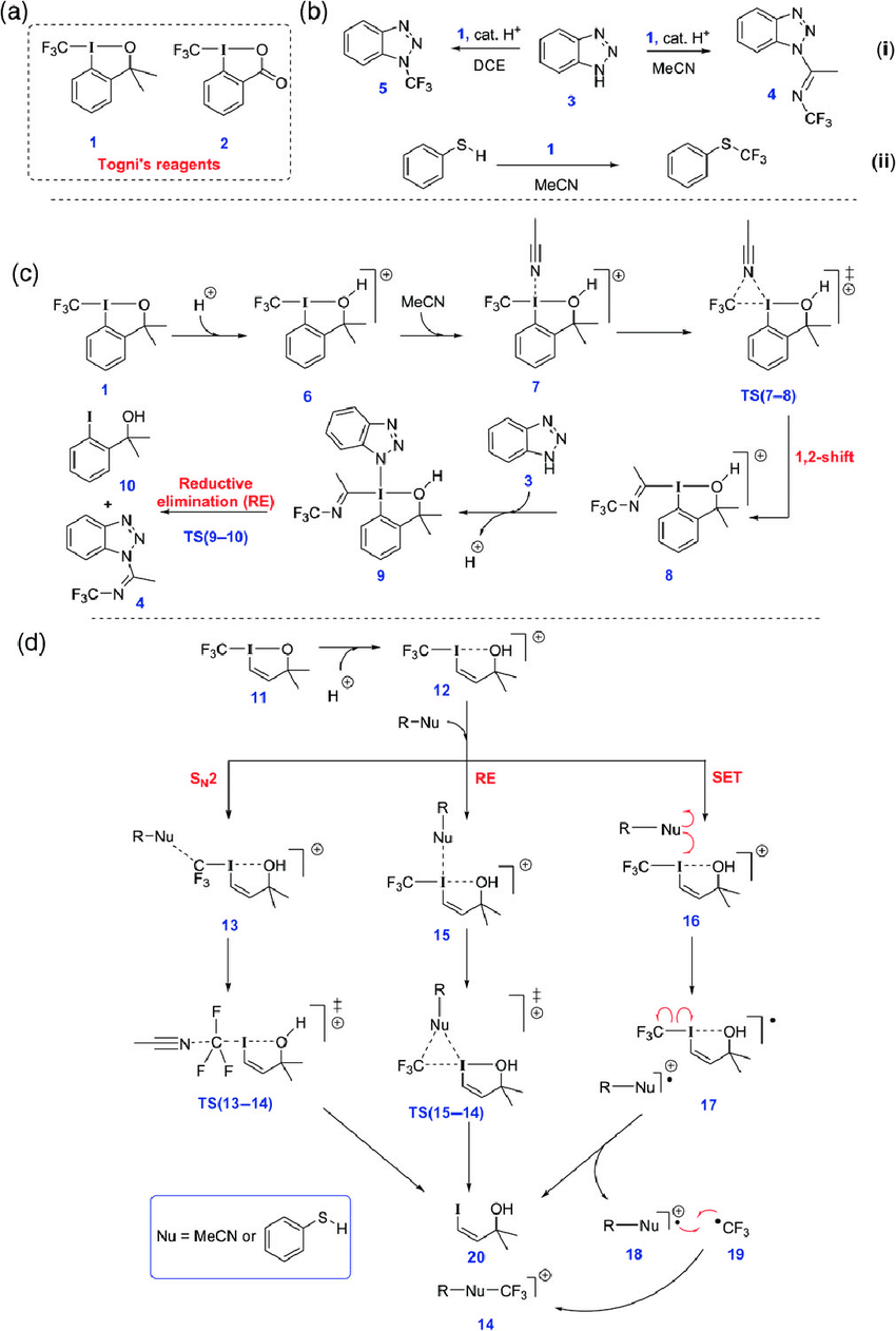 hight resolution of scheme 13 a common hypercoordinate iodine reagents used for electrophilic trifluoromethylation b