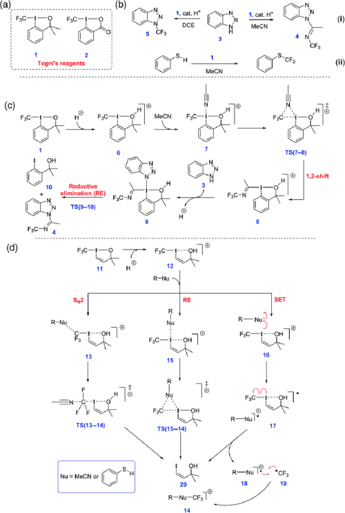 small resolution of scheme 13 a common hypercoordinate iodine reagents used for electrophilic trifluoromethylation b