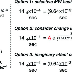 Reaction conversion over time for experiments heated at