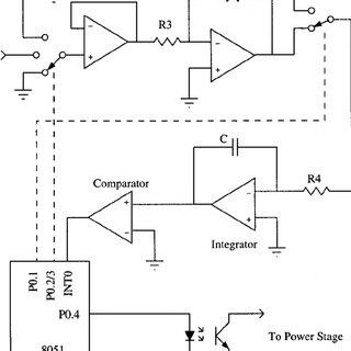 Block diagram of the microprocessor-based board