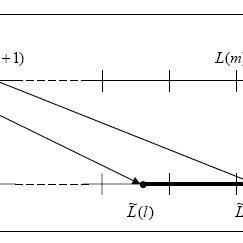(PDF) Scenario-based model for eel populations (SMEP)