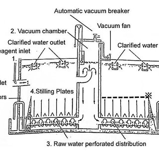 Schematic flow diagram of Pulsator Clarifier at the KS-WTP