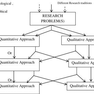 (PDF) Comparative Study of Symmetric Cryptography Algorithm