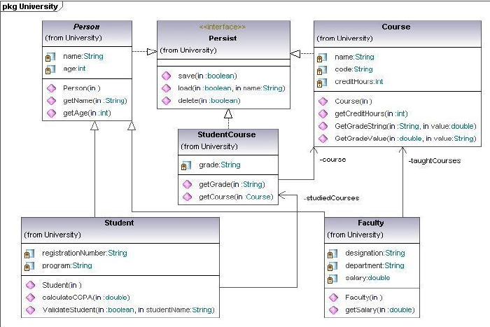 sequence diagram for web application cartilage piercing university system uml class | download scientific