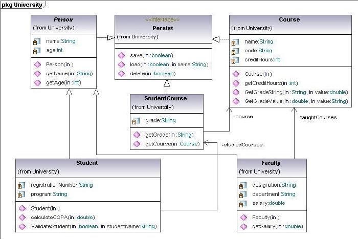 class diagram for restaurant system daikin air conditioner wiring university uml | download scientific
