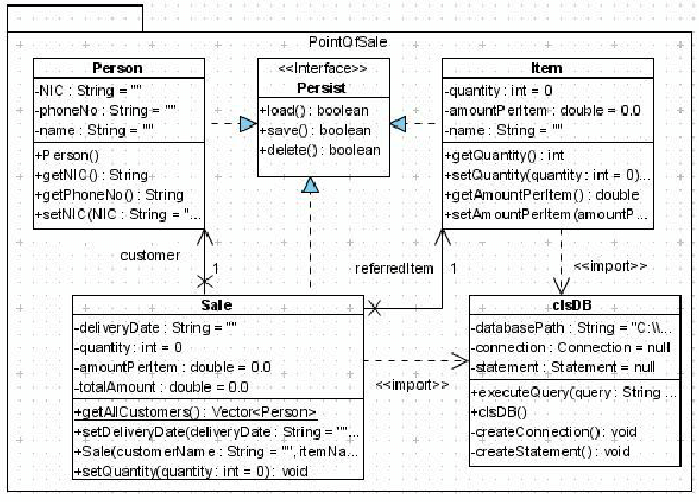 tool to generate class diagram from java code cdi wiring point-of-sale uml   download scientific