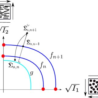 3-point bending test of PA6GF-30. (a) Specimen definition