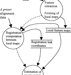 schematic diagram of the environment mapping method in the diagram solid and dashed line [ 850 x 1185 Pixel ]