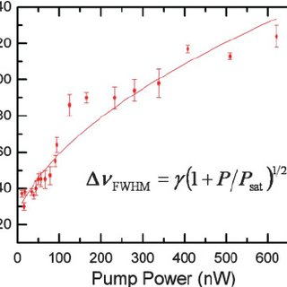 ac Stark shifts as functions of desorption beam power. 30