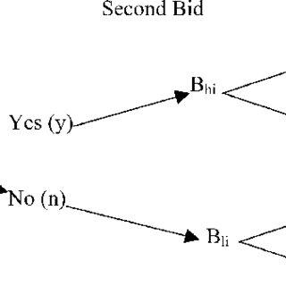 (PDF) Asfaw & von Braun (Health Policy, 2004)1