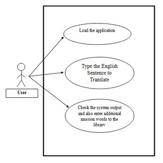(PDF) English to Yorùbá Machine Translation System using