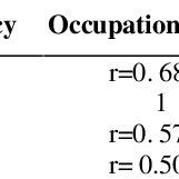 (PDF) Needlestick stress in nurses: A questionnaire