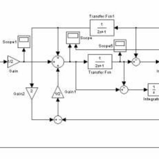 The APIOBPCS block diagram in MATLAB (SIMULINK) software