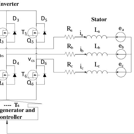 (PDF) Multi-Resolution Wavelet PID Speed and Current