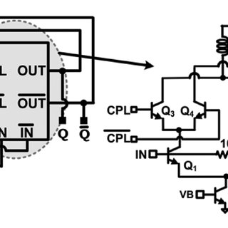 Phased-array transmitter. (a) Operating principle of