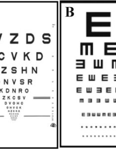 Comparison of  chart and etdrs nidek projector cp also pdf the visual acuity after photorefractive rh researchgate