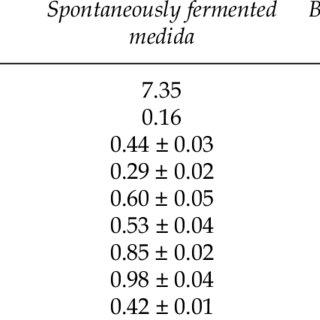 (PDF) A nutritious medida (Sudanese cereal thin porridge