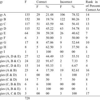 Schmitt's Taxonomy of Vocabulary Learning Strategies (1997