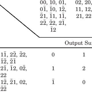 Matrix-multiplication optoelectronics implementation of