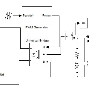 Simulink circuit for the switching signals of three phase