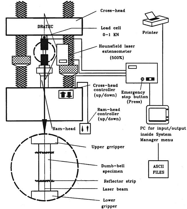 Schematic diagram for Dartec machine with Laser