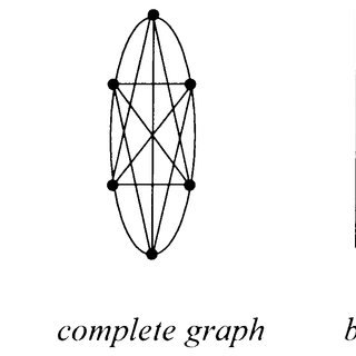 The parallel gaussian elimination algorithm. At the end of