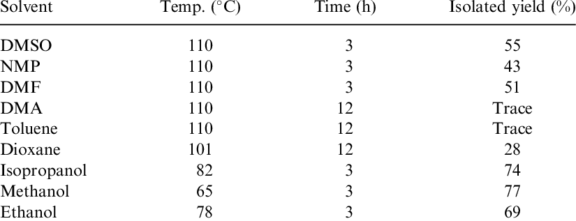 Effects of solvent, temperature, and reaction time
