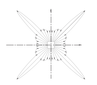 How can I plot the stress distribution around holes of