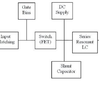Figure(2.13) Shows a push-pull transformer coupled Class D
