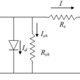 Diagram of solar cell equivalent circuit; single diode