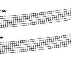 (PDF) Free Vibration Analysis of Sandwich Beam Structure