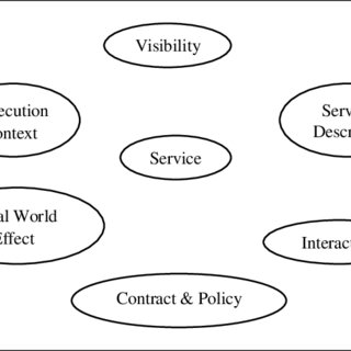 Use Case diagram of the tourist guide application